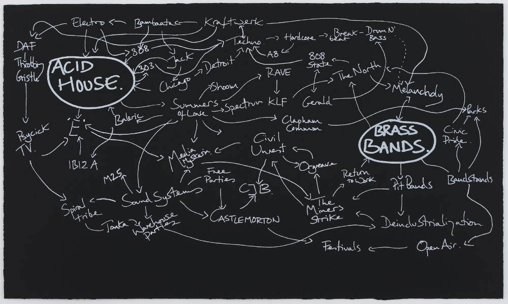 Jeremy Deller, History of the World, 1998. Silkscreen print on Somerset velvet 280gsm. Signed, numbered and dated. 66 x 112 cm